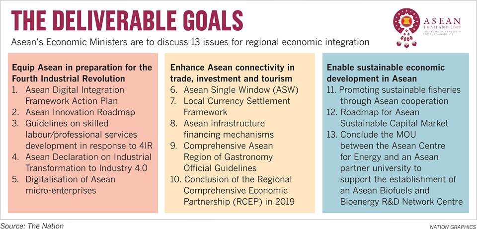 asean economic ministers to sign two documents for boosting services sector and investment1
