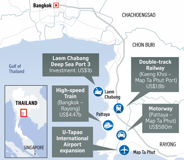 Thailand must start six EEC infrastructure projects this year