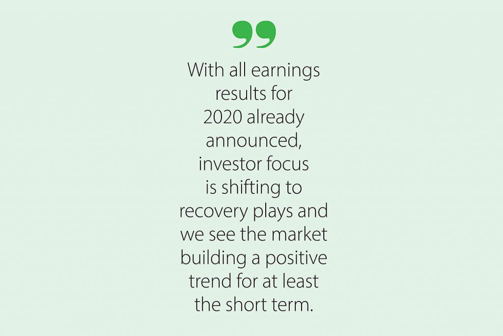 Investment themes turn more towards cyclical plays